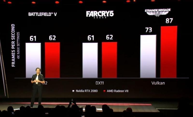 CES 2019 : AMD sort les armes avec la Radeon VII ! - 6