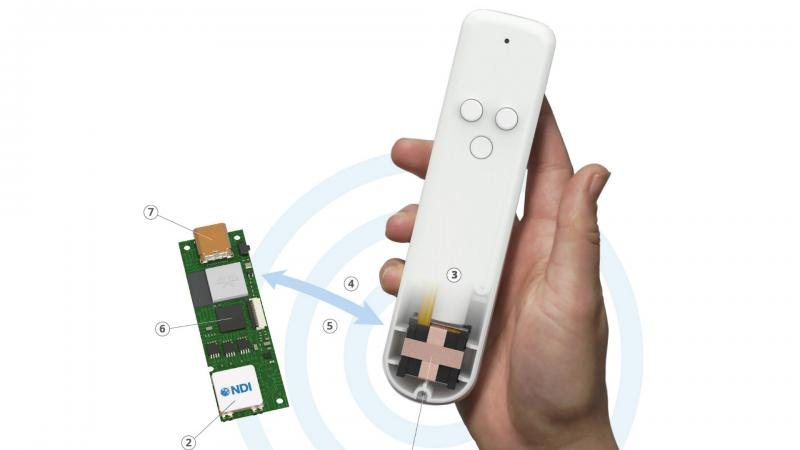CES 2019 : Atraxa des contrôleurs VR sans capteurs et sans occlusion ? - 6