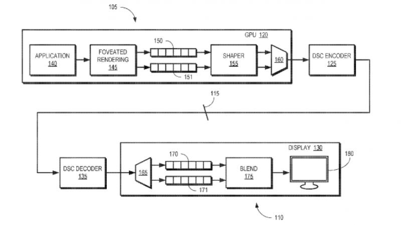 """""""Foveated compression"""" : le nouveau brevet publié par Google ! - 4"""