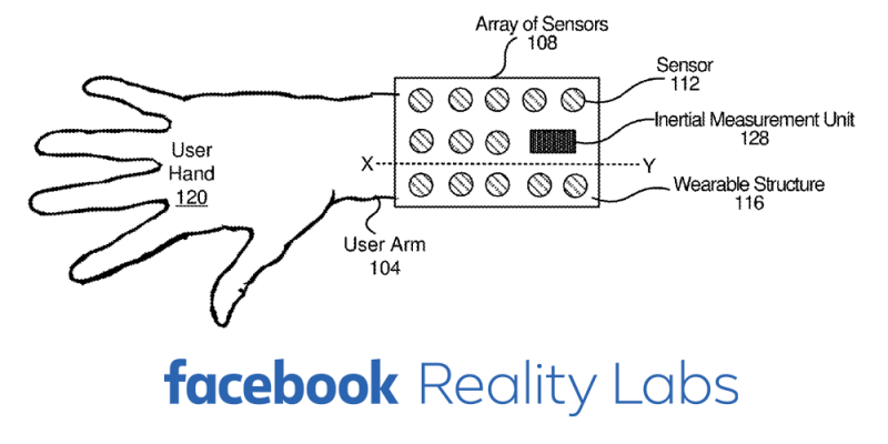Facebook Reality Labs : un brassard pour le tracking de la main ! - 2