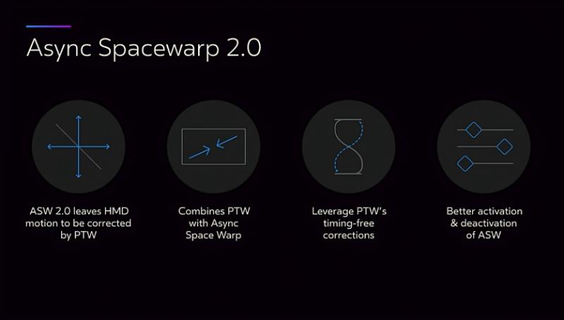Oculus : le Asynchronous Spacewarp 2.0 enfin livré pour Rift et Rift S ! - 2