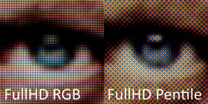 Une matrice RGB face à une matrice Pentile