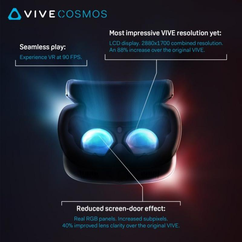 Vive Cosmos : résolution, cadence et lentilles - 4