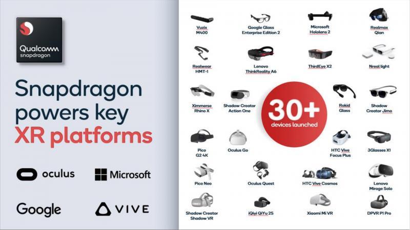 Les processeurs Qualcomm intègrent désormais plus de 30 casques VR/AR - 4