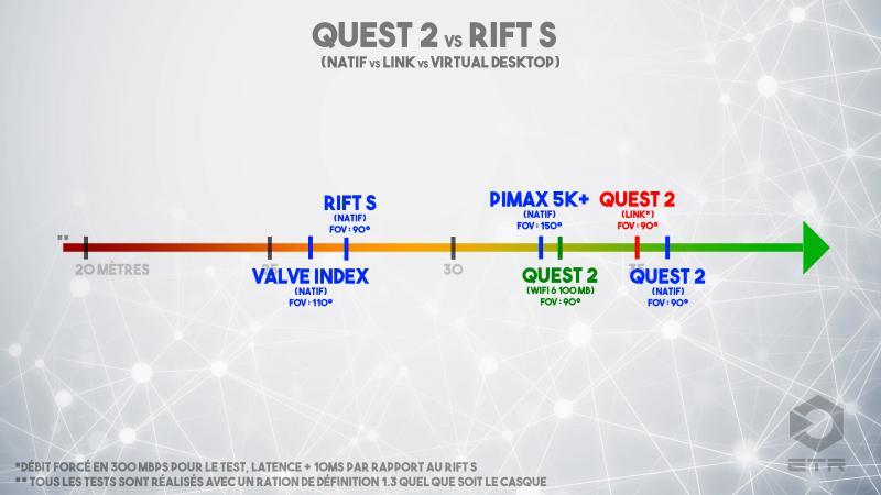 OCULUS QUEST 2 vs RIFT S : mon verdict final après la sortie de béta du LINK - 27