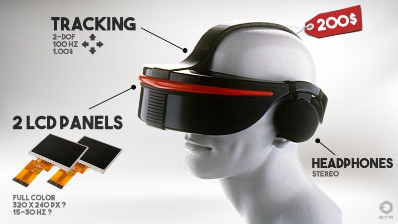 Dossier : SEGA VR : l'histoire passionnante du casque de réalité virtuelle révolutionnaire qui n'a jamais vu le jour - 18