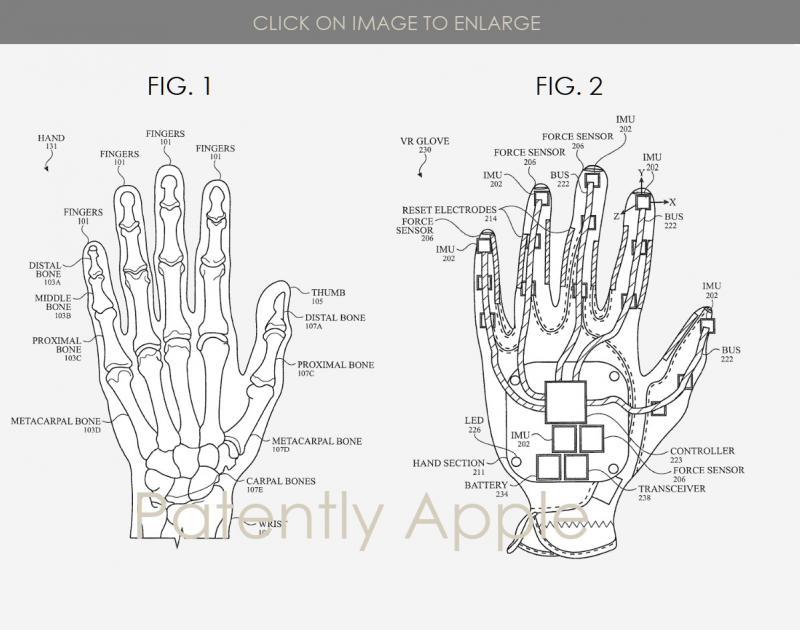Apple : un nouveau brevet intéressant ! - 4