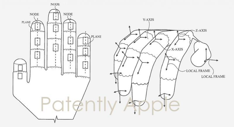 Apple : un nouveau brevet intéressant ! - 6