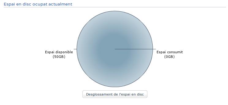 esp_vup_graf_consum01.png