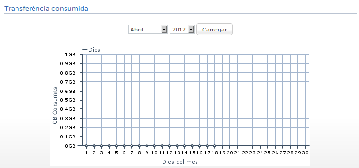 esp_vup_graf_consum02.png