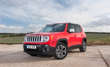 Jeep Renegade 2.0 MultiJet Limited