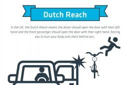 Dutch Reach, 2021, graphic