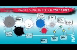 Car colours, 2020, SMMT graphic