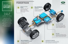 Land Rover Discovery Sport PHEV, 2020, cutaway, graphic