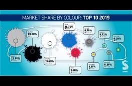 SMMT car colour graphic, 2019