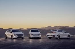 Hyundai Ioniq, 2019, range