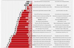 Jato car data, March 2020, car sales graphic