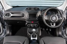 Jeep Renegade 75, dashboard