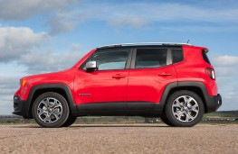 Jeep Renegade, side static