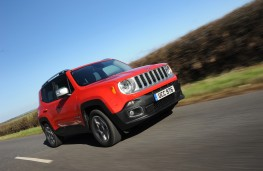 Jeep Renegade, dynamic