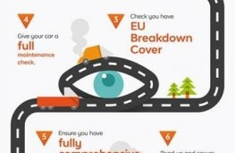 Driving abroad, 2017, LeasePlan graphic, tips
