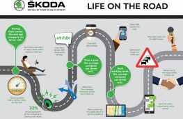 Life on the Road infographic