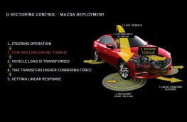 Mazda6, 2017, G-Vectoring Control graphic