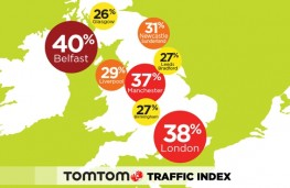Traffic congestion, TomTom Traffic Index 2015