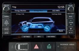 Mitsubishi Outlander PHEV, display screen