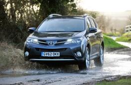 Toyota RAV4 front splash