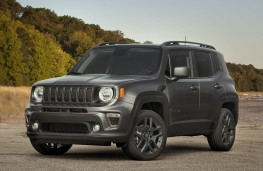Jeep Renegade 80th Anniversary Special Edition