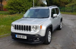Jeep Renegade 1.6 MultiJet II Limited, profile