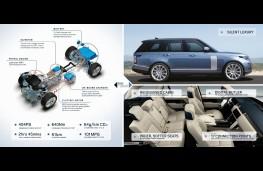 Range Rover, 2017, graphic