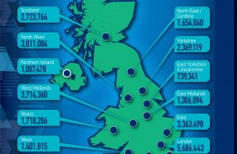 SMMT Motorparc data 2021, graphic, regional analysis