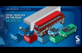 SMMT Motorparc data 2021, graphic, vehicle type