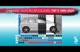 Car colours, 1999-2020, SMMT graphic