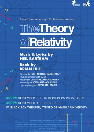Theory of Relativity 8PM