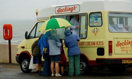 Irish Weather Rain