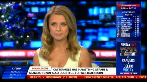 Rachel has been part of the Sky Sports News team for nearly six years