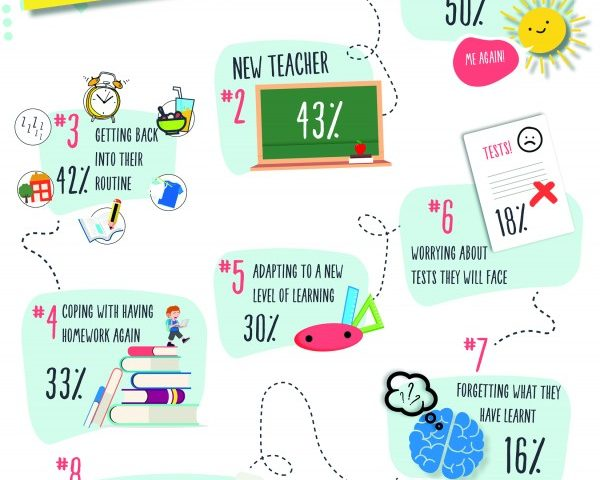 back to school obstacles infographic