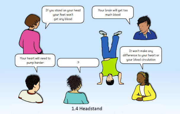 Image of a concept cartoon in which children share their observations about how the circulation system will work when a child is standing on their head