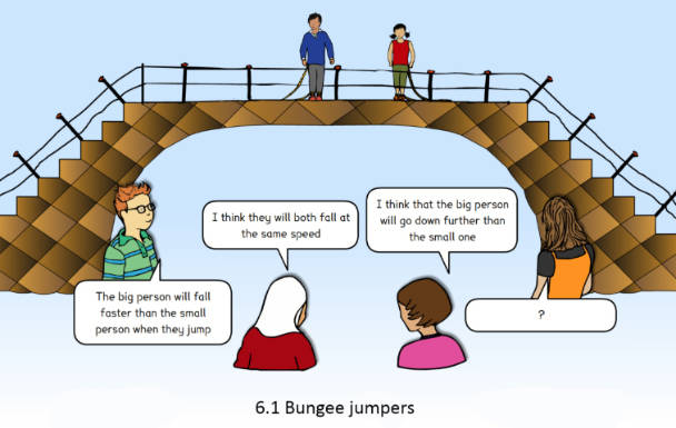 Image of a concept cartoon in which children share their observations and predictions about the effect of forces on two different people doing a bungee jump