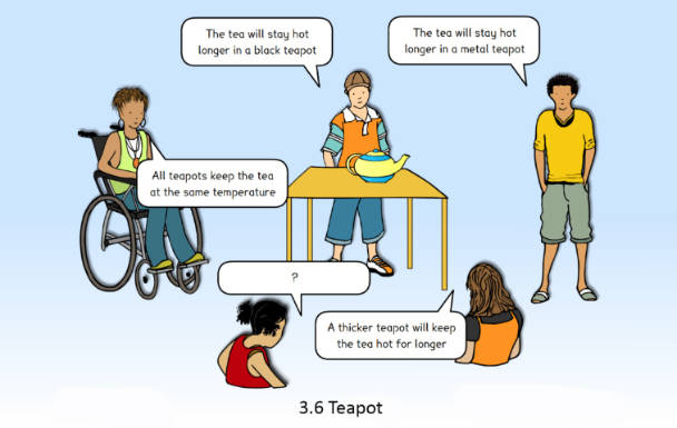 Image of a concept cartoon in which children share their observations about what kind of material for a teapot would keep tea hot for the longest time