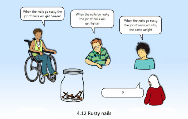 Image of a concept cartoon in which children share their observations about what happens to metal when it rusts
