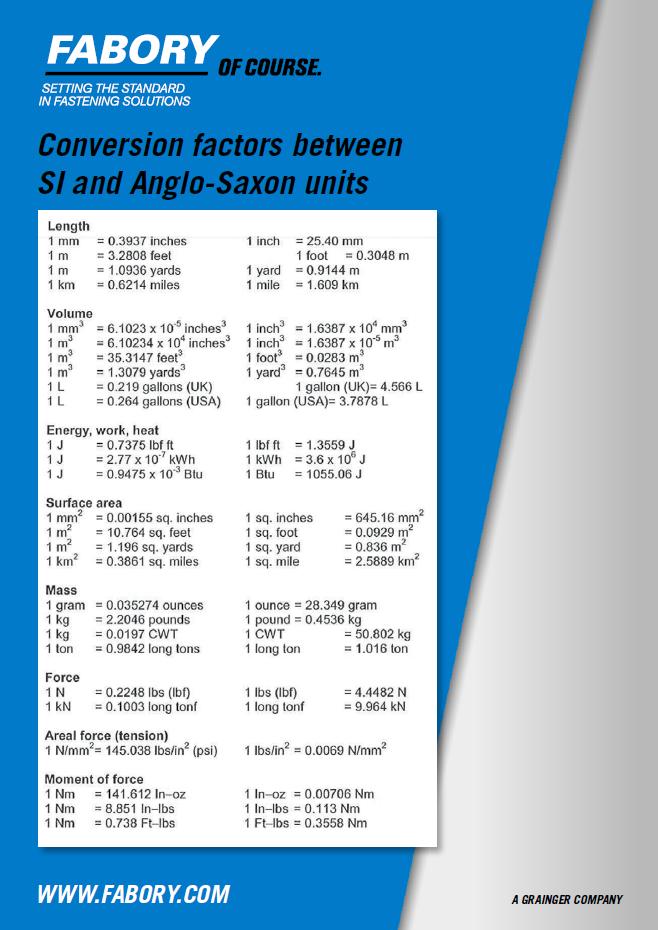 SI & Anglo-Saxon units