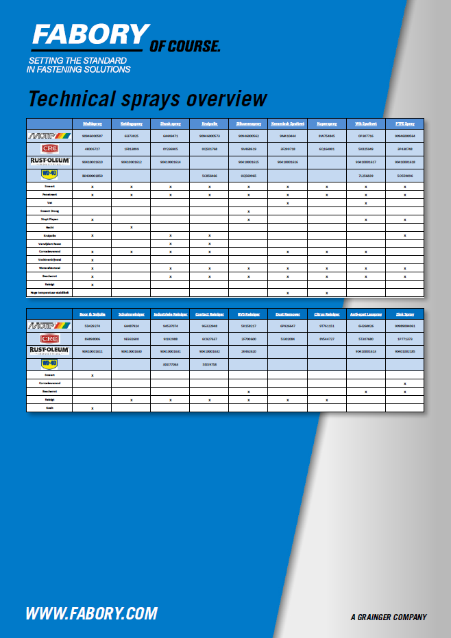 Technical Sprays overview