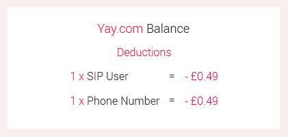 VoIP reseller account balance