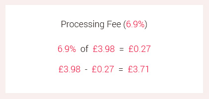 VoIP reseller account processing fee