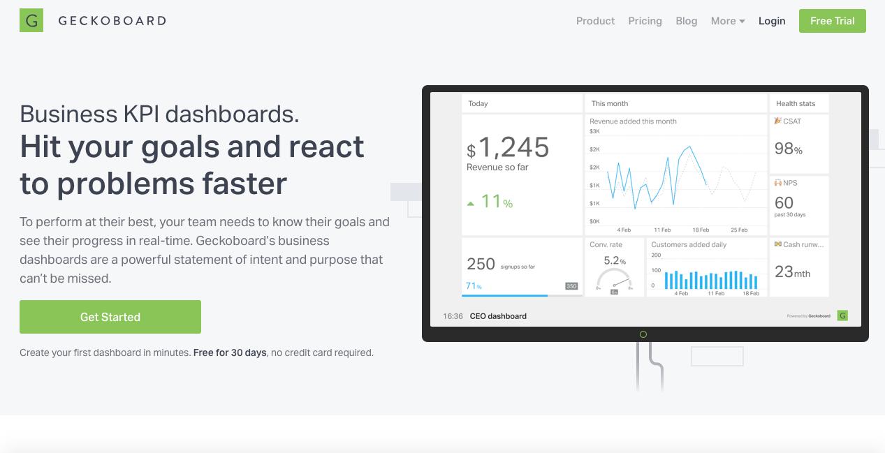 Geckoboard-KPI-performance-tool.png#asset:5461