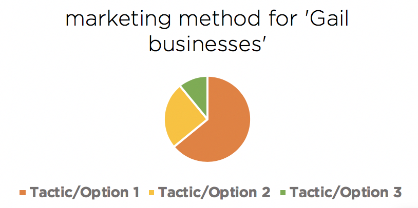 Marketing-methods-1